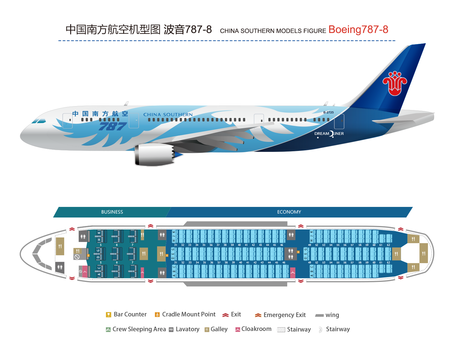 Boeing 787 8 787 China Southern Airlines